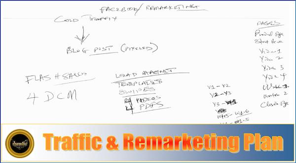 Traffic, Remarketing & Retargeting Plan for Internet Network Marketers