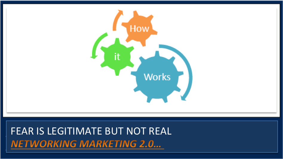 How network marketing 2.0 works; The FINALE – 2.0 Series Part 7 of 7
