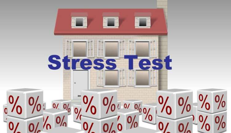 wholesale in real estate is based on your stress test skills.